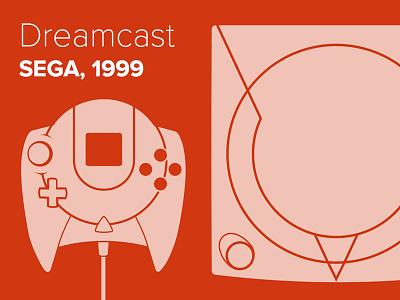 Dreamcast sega retro proxima nova gaming games dreamcast