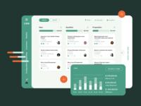 Cannabis Exchange Platform - ERP Dashboard sales ui minimal cannabis dashboard ui dashboard app interface statistic analytic process team kanban trello dashboard ux dailyui retail data erp crm