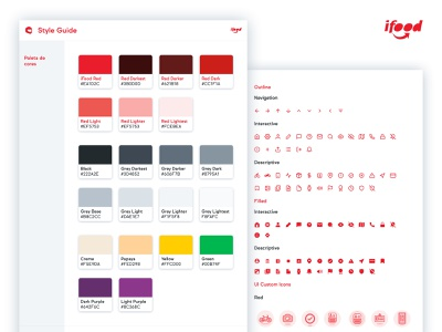 Driver Product: Style Guide ui design app product ux typography custom driver icons ifood