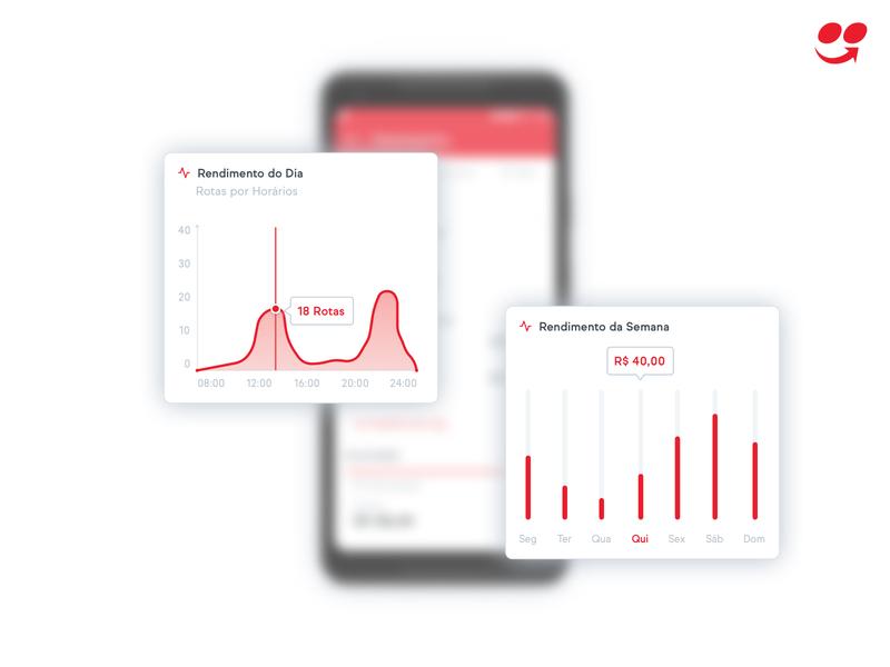 Charts Exploration driver app idea exploration ui design ux-ui charts product ux design ifood driver