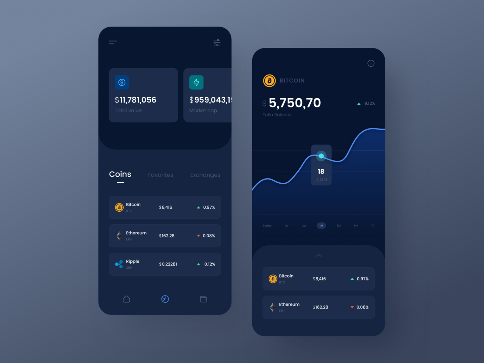 cryptocurrency prices by exchange