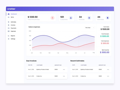 Dashboard Page for Crater