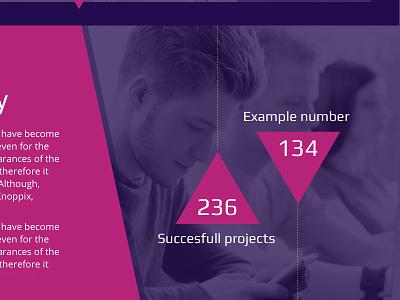Develop academy digital product design digital academy develop
