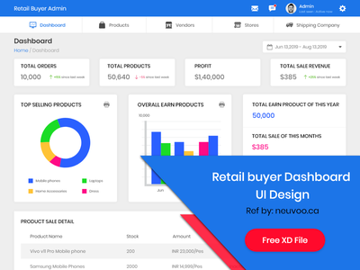 Retail Buyer Admin Dashboard UI admin