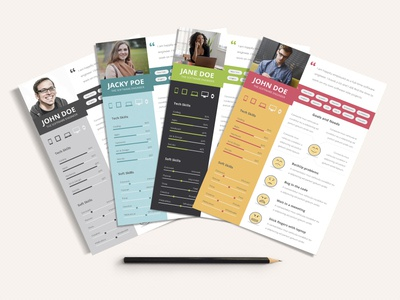 UX Workflow - Proto Persona Cards template emojis analysis pain points modern experience user ux document persona proto