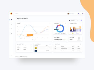 Dashboard statistic stats fintech graph map graph finance business bank design