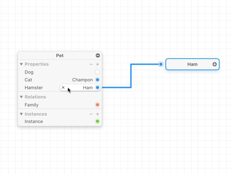 macOS diagram app concept
