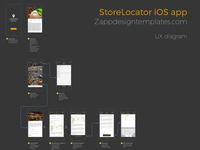 StoreLocator iOS app UX Diagram