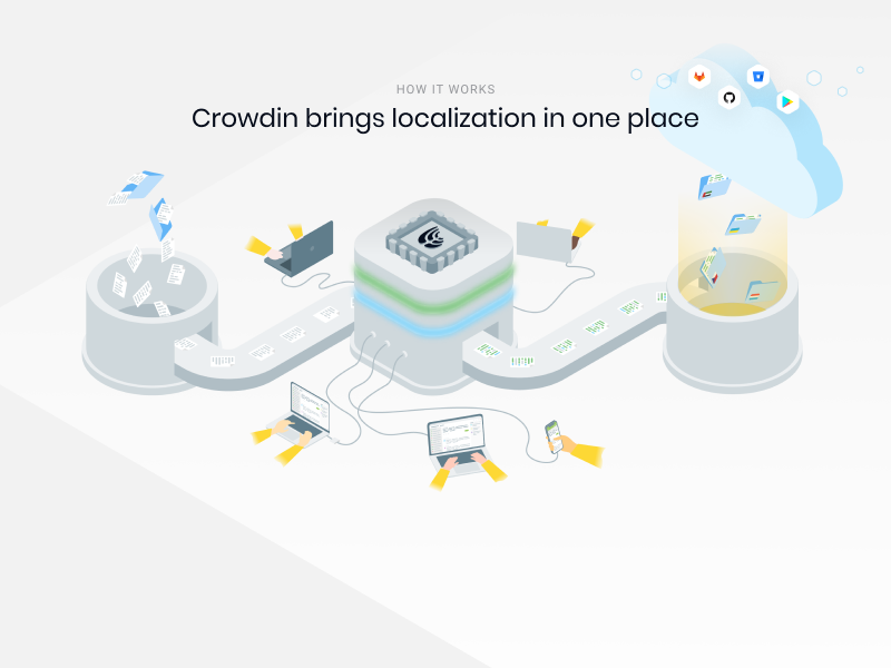 How it works collaboration landing cloud app coworkers illustration isometric illustration scheme isometric