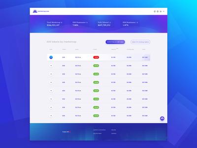 Marketcap Website Design