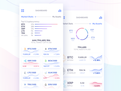 Cryptocurrency App Dashboard ux ui sketch statistic stats mobile app fintech finance dashboard cryptocurrency bitcoin