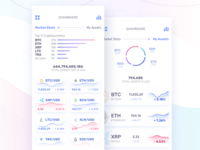Cryptocurrency App Dashboard