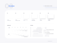 Elevation - Core Design System shadow shadowbox elevation layers order layer atomic design system design system ux ui design