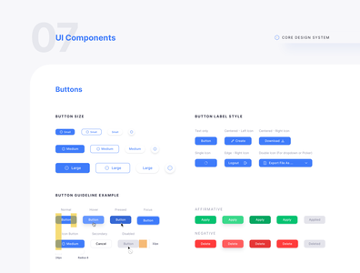 UI Components - Buttons - Core Design System
