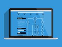 Hunterruth.com - Website Redesign