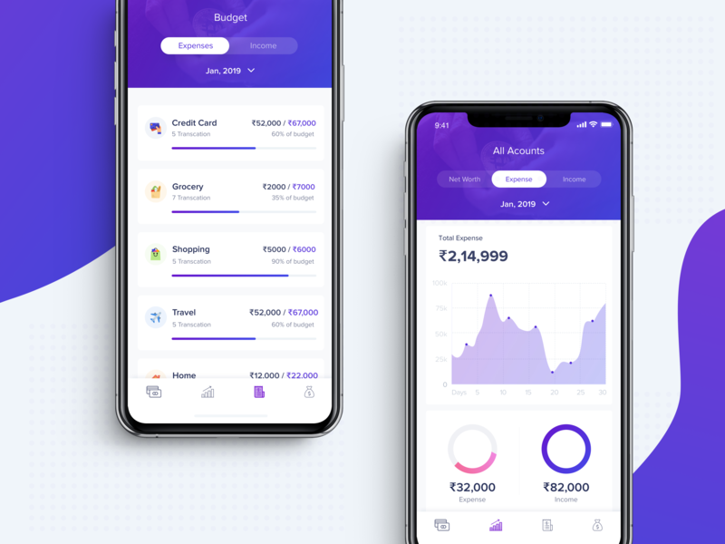 Expense Manager App Part 2 by Nitya Gupta on Dribbble