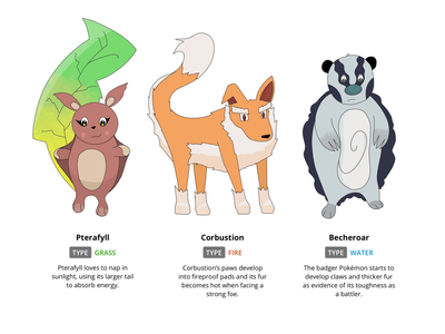 Pokémon second evolution descriptions
