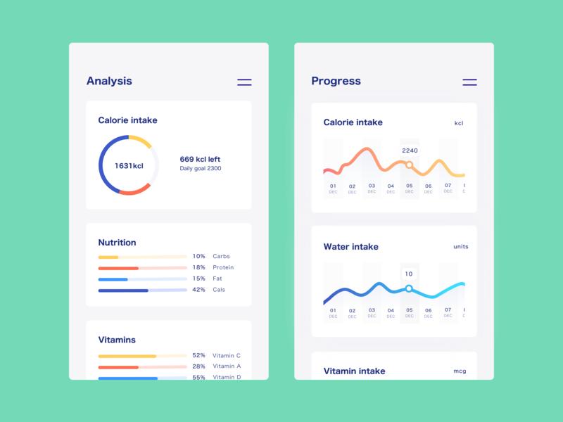 Daily UI 18 — Analytics Chart schema scheme plot graph diagram analytics app nutrition chart 018 vector ux design ui daily ui challange dailyui
