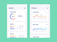 Daily UI 18 — Analytics Chart