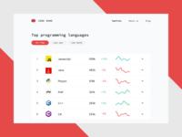 Daily UI 19 — Leaderboard