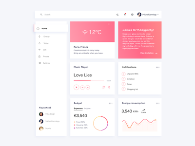 Daily UI 21 — Monitoring Dashboard home overview 021 monitoring dashboard monitoring dashboard desktop vector ux design ui daily ui challange dailyui