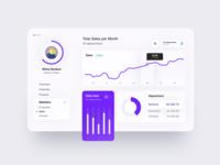 Daily UI 66 — Statistics