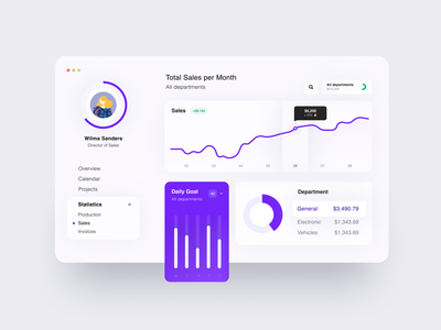 Daily UI 66 — Statistics sales diagram dashboad charts chart statistics colorful app branding vector daily ui challenge ux design ui dailyui