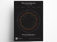 Threatened Species Data Visualisation