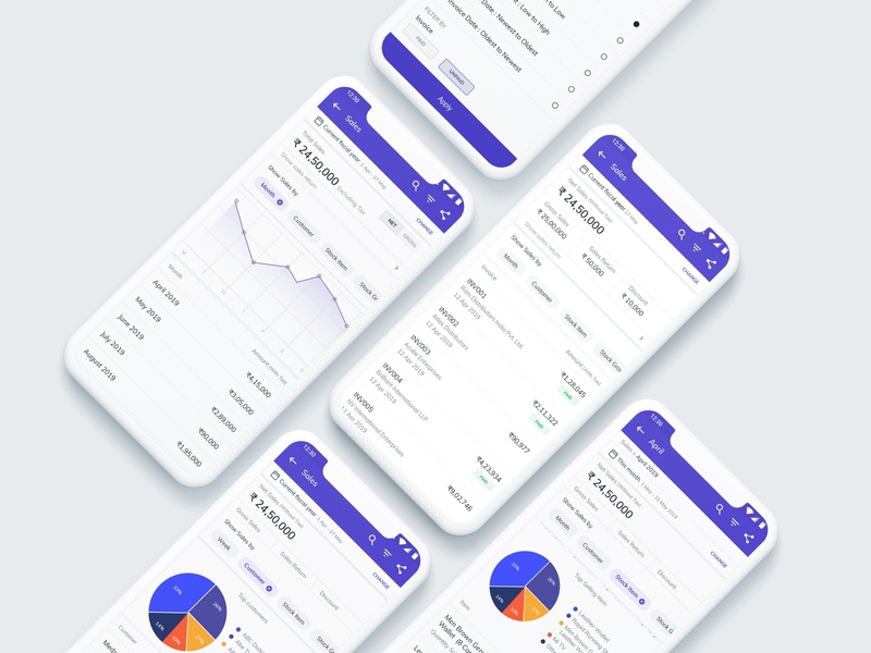 Business Tracking App - Sales Module