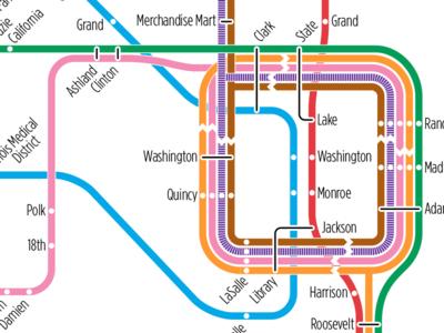 Chicago Loop Transit Map Study