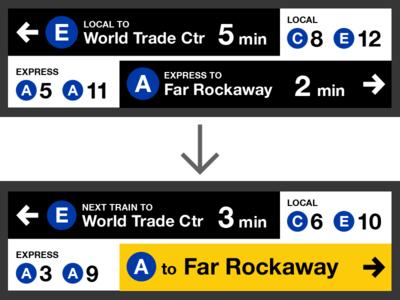 MTA Countdown Clock Study