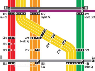 Gotham Transit Map