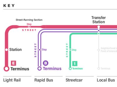Transit Map Key