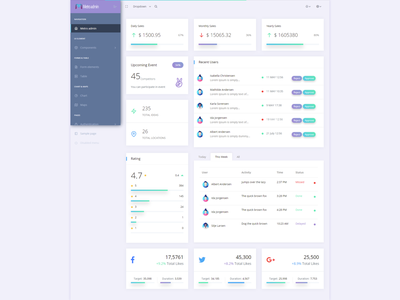 Metro Admin Responsive Dashboard Template business bootstrap all theme picks themepicks website web vector logo design illustration graphic design flat clean branding art app animation ux ui design