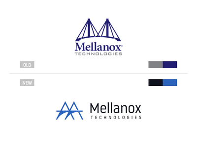 Mellanox Logo Redesign Concept branding tech technologies logo bridge redesign rebrand mellanox
