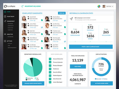 Rolepoint Recruitment Dashboard By Rick Tank Dribbble