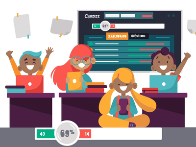 Hurray...! happy joy design animation scoreboard characters kids quiz quizizz school