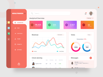 Dashboard analytics user experience user interface dashboard ui debut uxdesign ui design