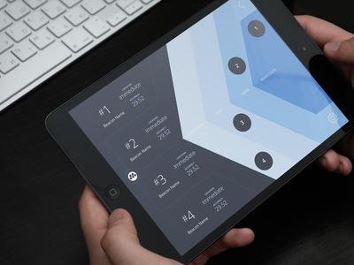 Beacons App // meltmedia demo radar