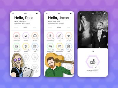 User Profile - 2019 achievements