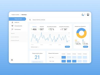 Analytics Chart screen ui design ui chart analytics analytics chart