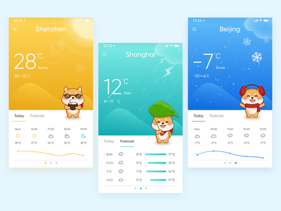 Weather APP Interface cute happy lovely red number ui  ux blue and yellow blue green orrange snow rainy rain sunny sun illustration dog weather