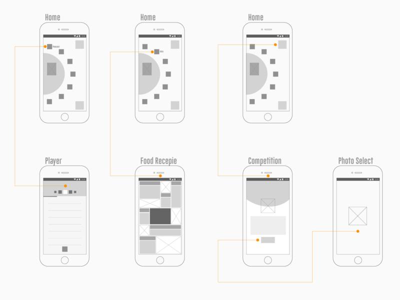 Yalda Application Ui Prototype application app wireframe ui design uidesign ui  ux ui prototype