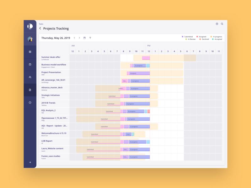 Dashboard dashboard design dataviz ux analytics admin software report enterprise product interface data visualization dashboard ui ui projects tracking tracking dashboard app web web based desktop dashboad