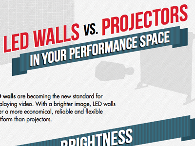 Infographic: Led Walls vs. Projectors infographic technology ribbon silhouette led projector