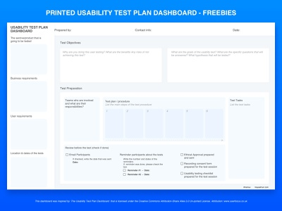 Printed Usability Test Plan Dashboard pdf sketchapp download ux research usability testing usability ux user experience © maya el murr freebies freebie