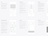 Wireframing for a Rapid Prototype