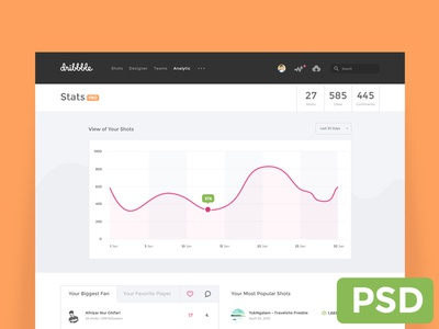Dribbble Dashboard Stats graph icon stats analytic dribbble dashboard ui design