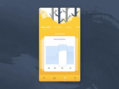 CepatTanggap Mobile App design charity people help l disaster cepattanggap app mobile