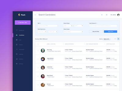 Dashboard-List View filter list search jobs candidates product ui design dashboard